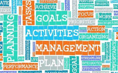 006 – Stressfrei produktiv mit diesen 4 Systemen für dein Aufgabenmanagement